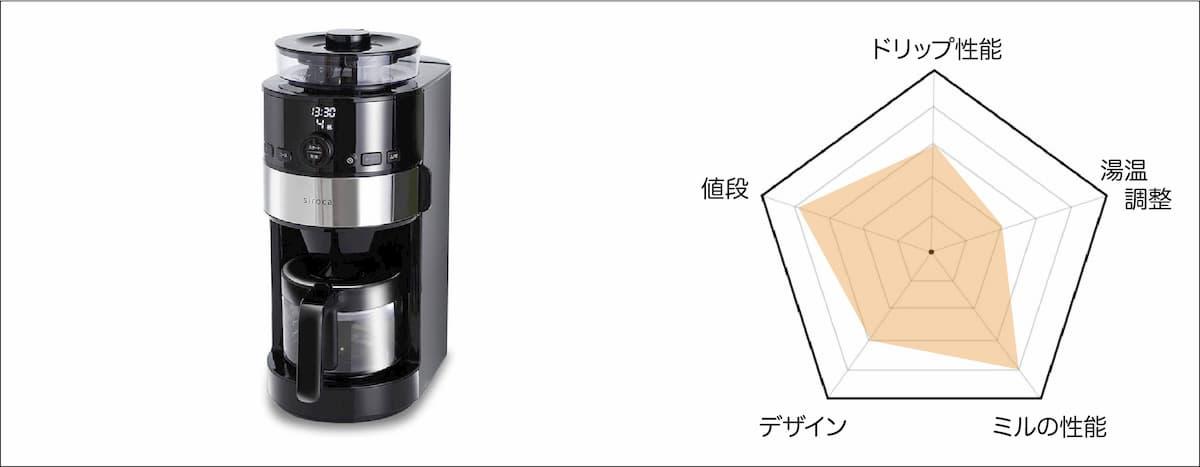 第3位 シロカ コーン式全自動コーヒーメーカー