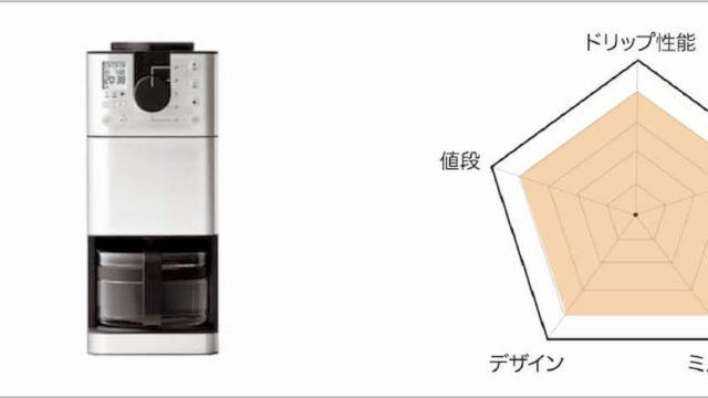 第2位 無印良品 豆から挽けるコーヒーメーカー MJ‐CM1