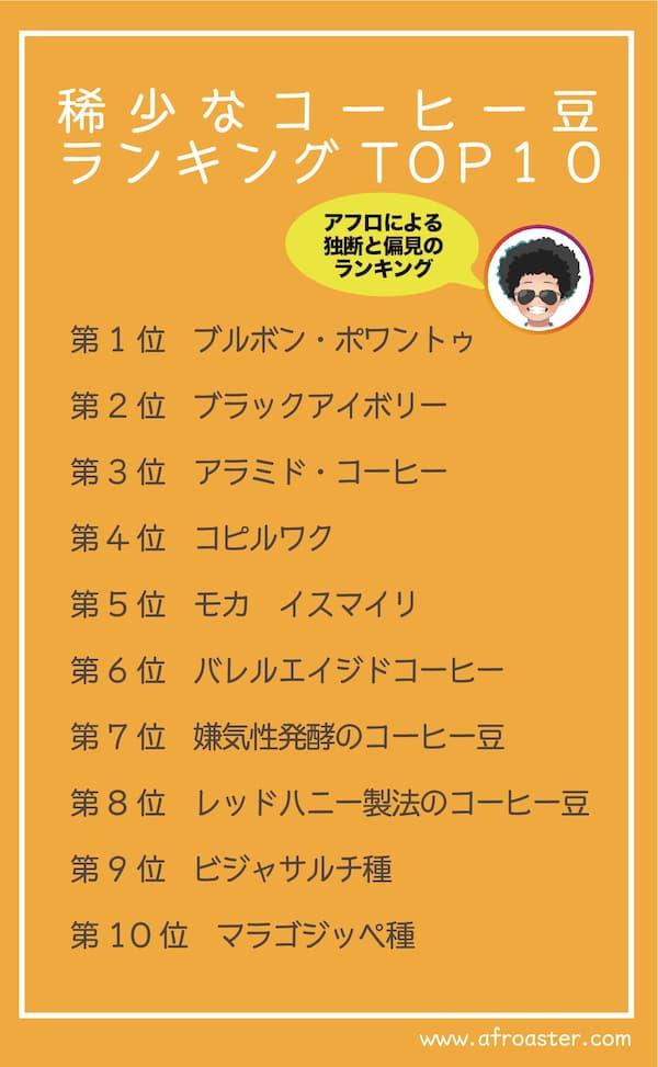 コーヒー豆 珍しい種類 TOP10